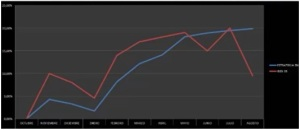 Estrategia venta put ibex 35 ago-15 comparación