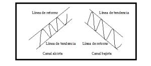 Análisis técnico 6A