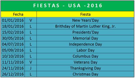 TP 1 01C Fiestas USA 2016