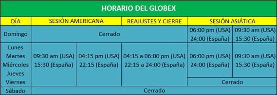 tp-3-01a-mercado-globex